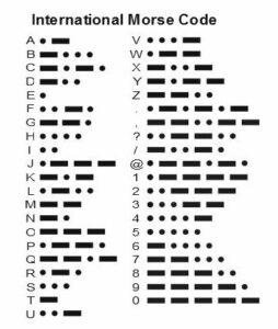 International Morse Code Key
